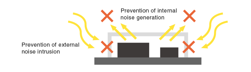 fugure:Prevention of internal noise generation / Prevention of external noise intrusion