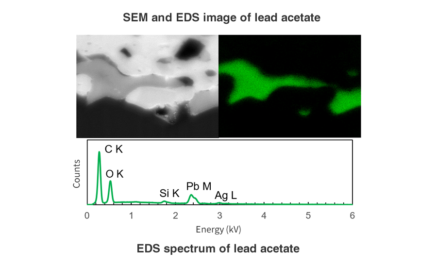 figure:SEM and EDS image of lead acetate EDS spectrum of lead acetate