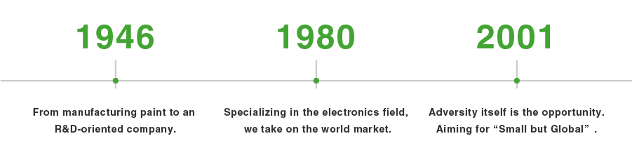 1946~ From manufacturing paint to an R&D-oriented company. 1980~ Specializing in the electronics field, we take on the world market. 2001~ Adversity itself is the opportunity. Aiming for 'Small but Global'.